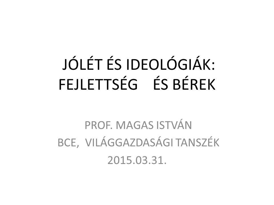 JÓLÉT ÉS IDEOLÓGIÁK: FEJLETTSÉG ÉS BÉREK PROF. MAGAS ISTVÁN BCE, VILÁGGAZDASÁGI TANSZÉK 2015.03.31.