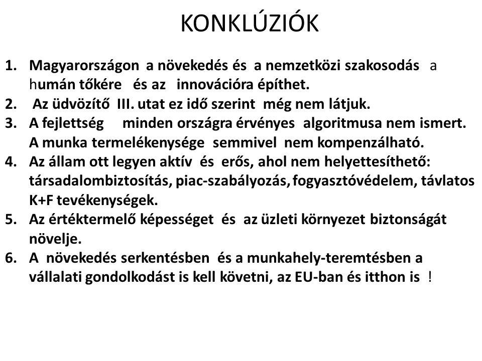 KONKLÚZIÓK 1.Magyarországon a növekedés és a nemzetközi szakosodás a humán tőkére és az innovációra építhet.