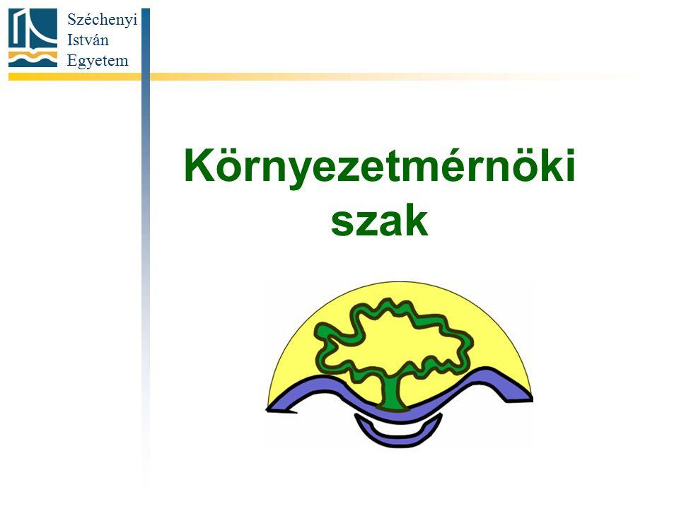 Környezetelemzés szakirányKörnyezettechnika szakirány Környezetállapot-értékelésTechnológiai rendszerek Környezeti információs rendszerekKörnyezeti kémia Immissziótérképezés-zajEnergia és környezet Technológiai rendszerekKörnyezetbiztonság-technika Energia és környezet Környezeti teljesítményértékelés Települési ismeretek Település- és tájtervezésEnergetikai auditálás Kommunális feladatokKörnyezetállapot-értékelés HumánökológiaMikrobiológia Ivóvíz, fürdővíz és szennyvíz biológiájaVízmérnöki ismeretek Szabadon választható szakmai tárgyak Szakdolgozat