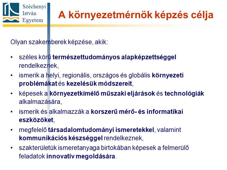 Széchenyi István Egyetem A képzés néhány adata végzettségi szint: alapfokozat (BSc) az oklevélben szereplő szakképzés megnevezése: környezetmérnök a képzési idő: 7 félév összegyűjtendő kreditpontok száma: 210 továbblépési lehetőség többféle MSc képzésre is