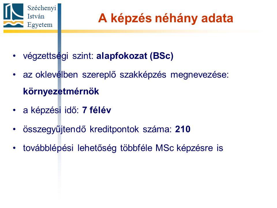 Széchenyi István Egyetem A képzés néhány adata végzettségi szint: alapfokozat (BSc) az oklevélben szereplő szakképzés megnevezése: környezetmérnök a k