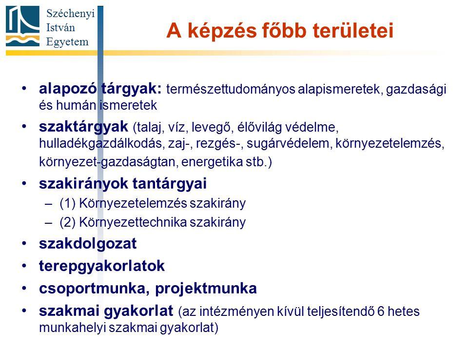 Széchenyi István Egyetem Elhelyezkedési lehetőségek vállalatoknál (környezetvédelmi megbízottként stb.) önkormányzatoknál államigazgatásban (Felügyelőségek, Igazgatóságok) tanácsadó cégeknél alapítványoknál környezetvédelmi szolgáltatóknál