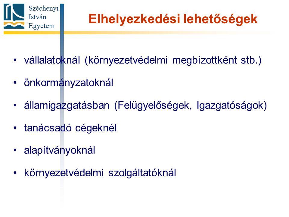 Széchenyi István Egyetem Elhelyezkedési lehetőségek vállalatoknál (környezetvédelmi megbízottként stb.) önkormányzatoknál államigazgatásban (Felügyelő