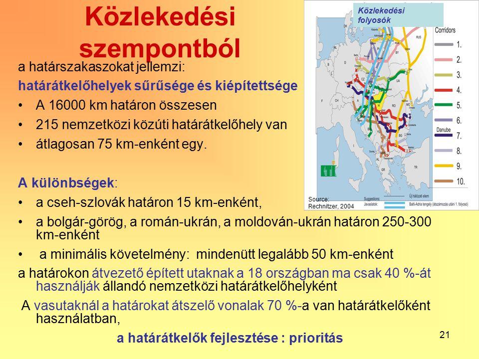 21 Közlekedési szempontból a határszakaszokat jellemzi: határátkelőhelyek sűrűsége és kiépítettsége A 16000 km határon összesen 215 nemzetközi közúti határátkelőhely van átlagosan 75 km-enként egy.