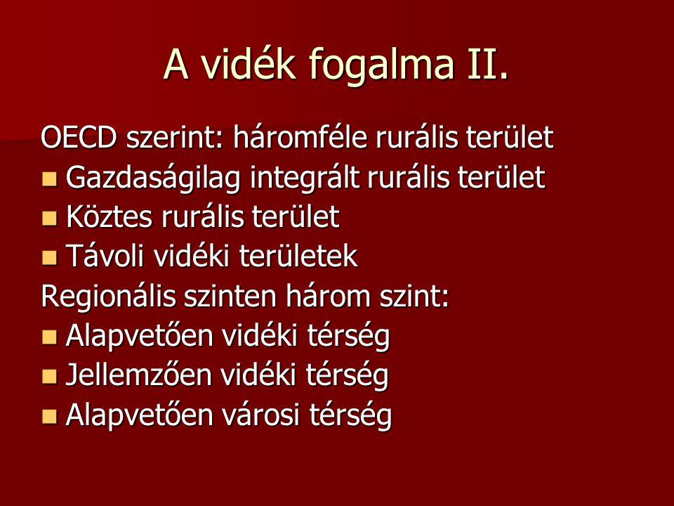 A vidék fogalma II. OECD szerint: háromféle rurális terület Gazdaságilag integrált rurális terület Gazdaságilag integrált rurális terület Köztes rurál