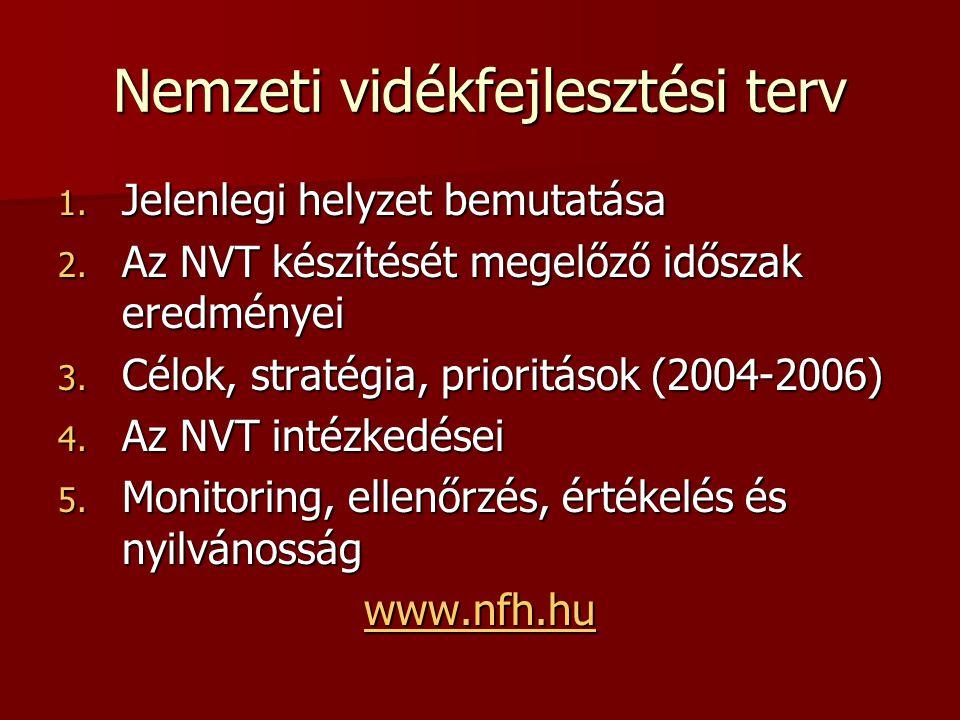 Nemzeti vidékfejlesztési terv 1. Jelenlegi helyzet bemutatása 2. Az NVT készítését megelőző időszak eredményei 3. Célok, stratégia, prioritások (2004-