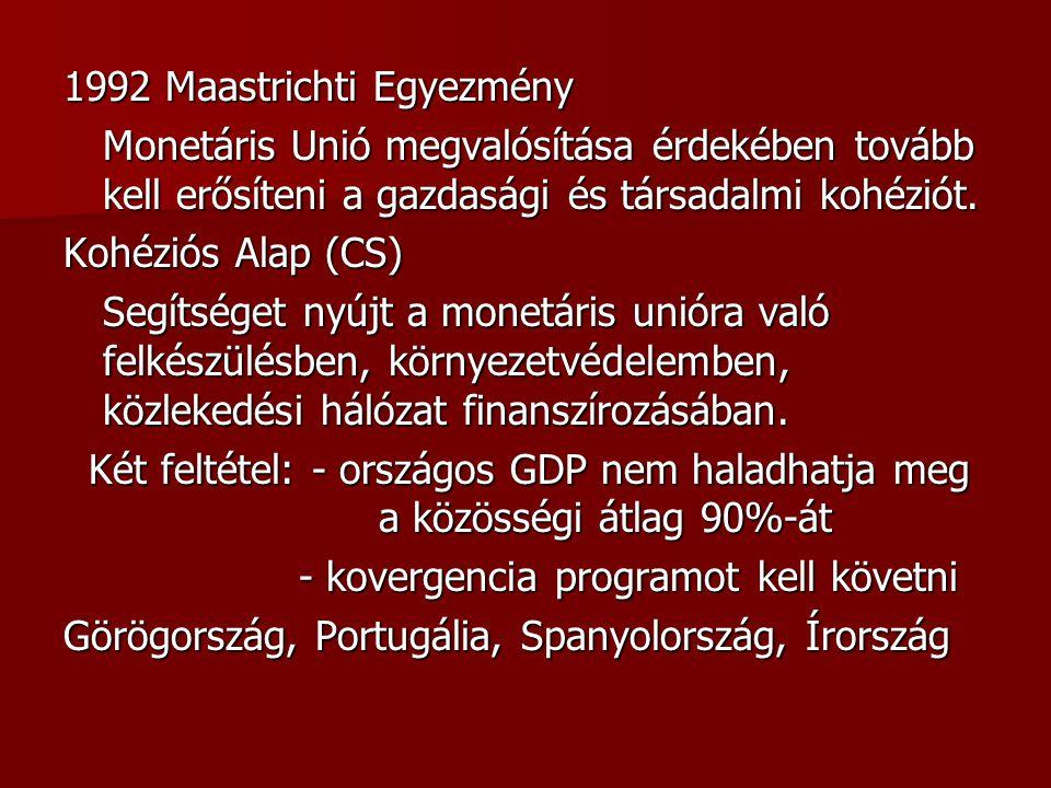 1992 Maastrichti Egyezmény Monetáris Unió megvalósítása érdekében tovább kell erősíteni a gazdasági és társadalmi kohéziót. Kohéziós Alap (CS) Segítsé