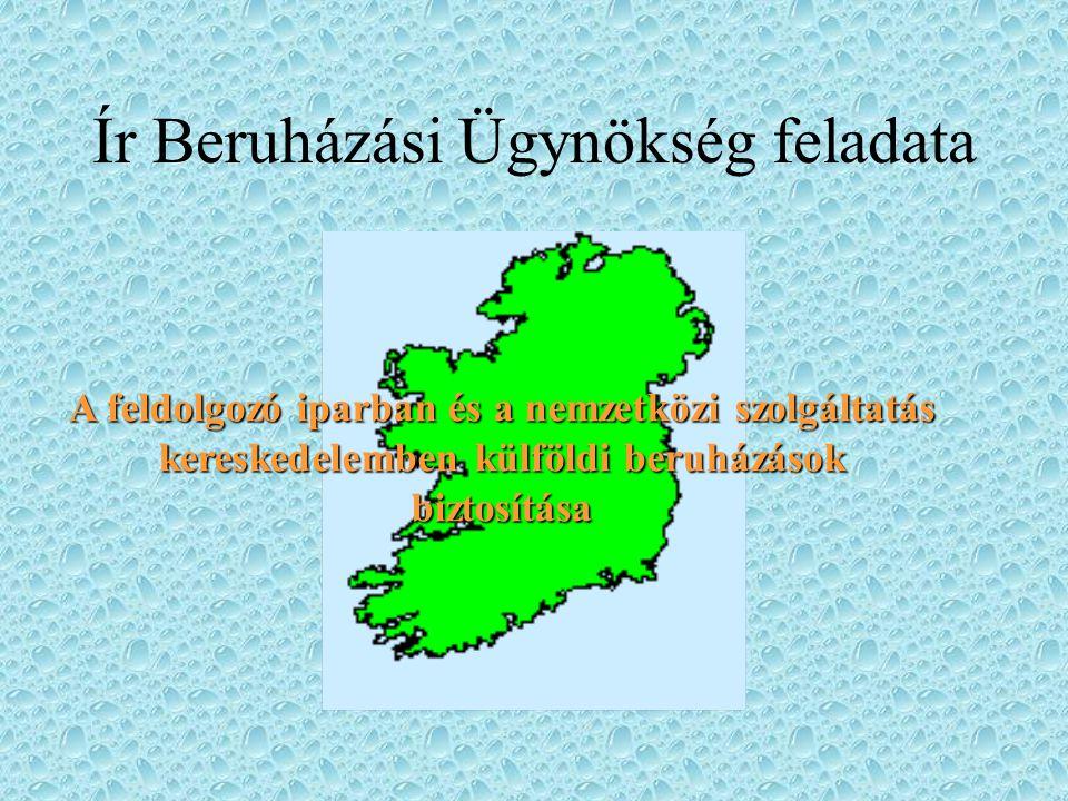 Ír Beruházási Ügynökség feladata A feldolgozó iparban és a nemzetközi szolgáltatás kereskedelemben külföldi beruházások biztosítása