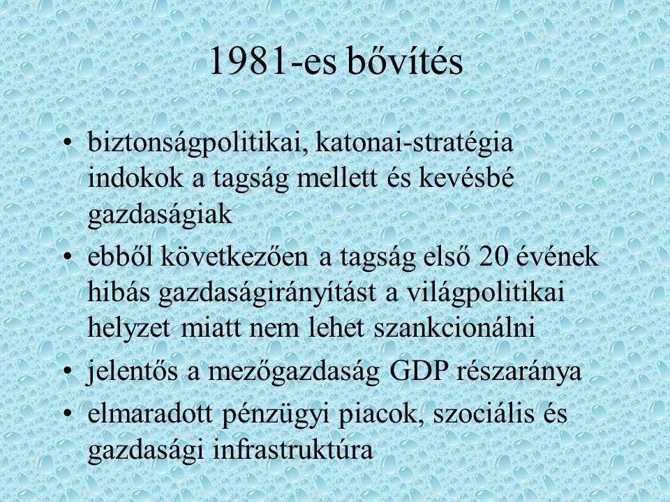 1981-es bővítés biztonságpolitikai, katonai-stratégia indokok a tagság mellett és kevésbé gazdaságiak ebből következően a tagság első 20 évének hibás