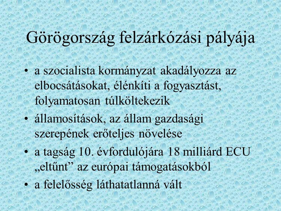 Görögország felzárkózási pályája a szocialista kormányzat akadályozza az elbocsátásokat, élénkíti a fogyasztást, folyamatosan túlköltekezik államosítá