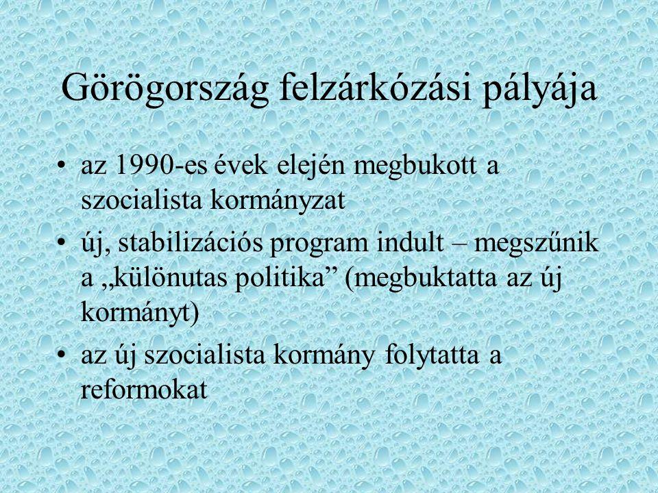 """Görögország felzárkózási pályája az 1990-es évek elején megbukott a szocialista kormányzat új, stabilizációs program indult – megszűnik a """"különutas p"""