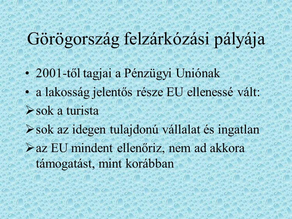 Görögország felzárkózási pályája 2001-től tagjai a Pénzügyi Uniónak a lakosság jelentős része EU ellenessé vált:  sok a turista  sok az idegen tulaj