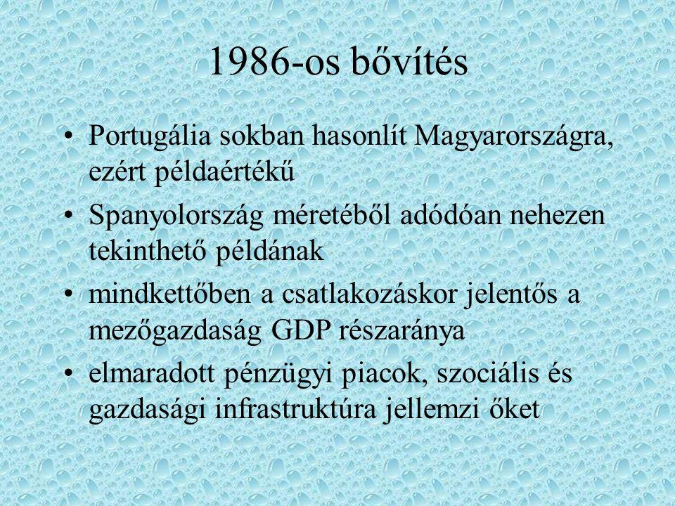 1986-os bővítés Portugália sokban hasonlít Magyarországra, ezért példaértékű Spanyolország méretéből adódóan nehezen tekinthető példának mindkettőben