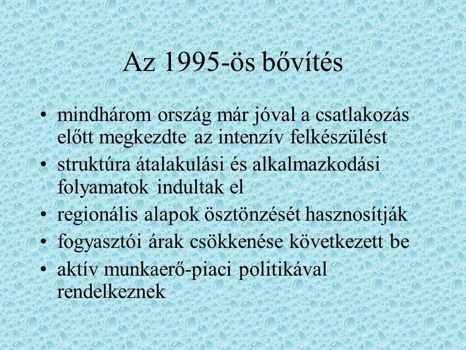 Az 1995-ös bővítés mindhárom ország már jóval a csatlakozás előtt megkezdte az intenzív felkészülést struktúra átalakulási és alkalmazkodási folyamato
