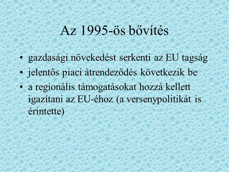 Az 1995-ös bővítés gazdasági növekedést serkenti az EU tagság jelentős piaci átrendeződés következik be a regionális támogatásokat hozzá kellett igazí