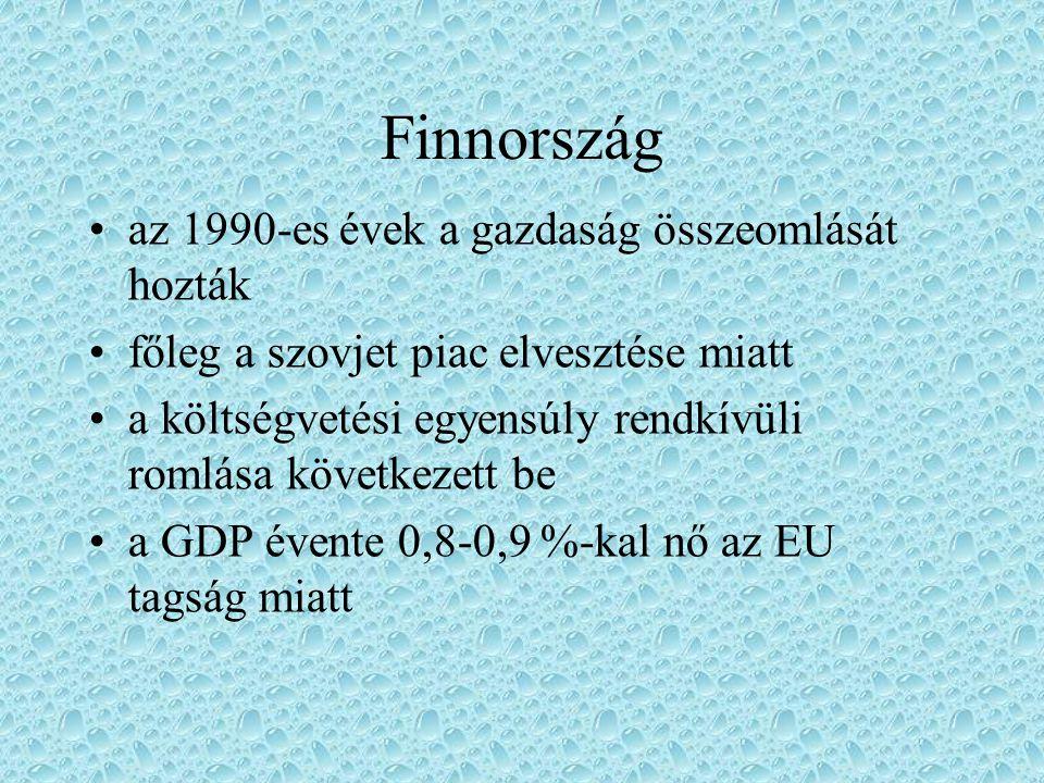 Finnország az 1990-es évek a gazdaság összeomlását hozták főleg a szovjet piac elvesztése miatt a költségvetési egyensúly rendkívüli romlása következe