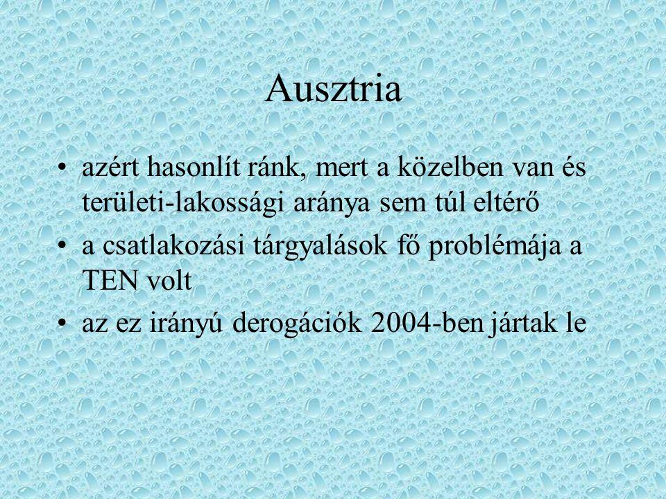 Ausztria azért hasonlít ránk, mert a közelben van és területi-lakossági aránya sem túl eltérő a csatlakozási tárgyalások fő problémája a TEN volt az e