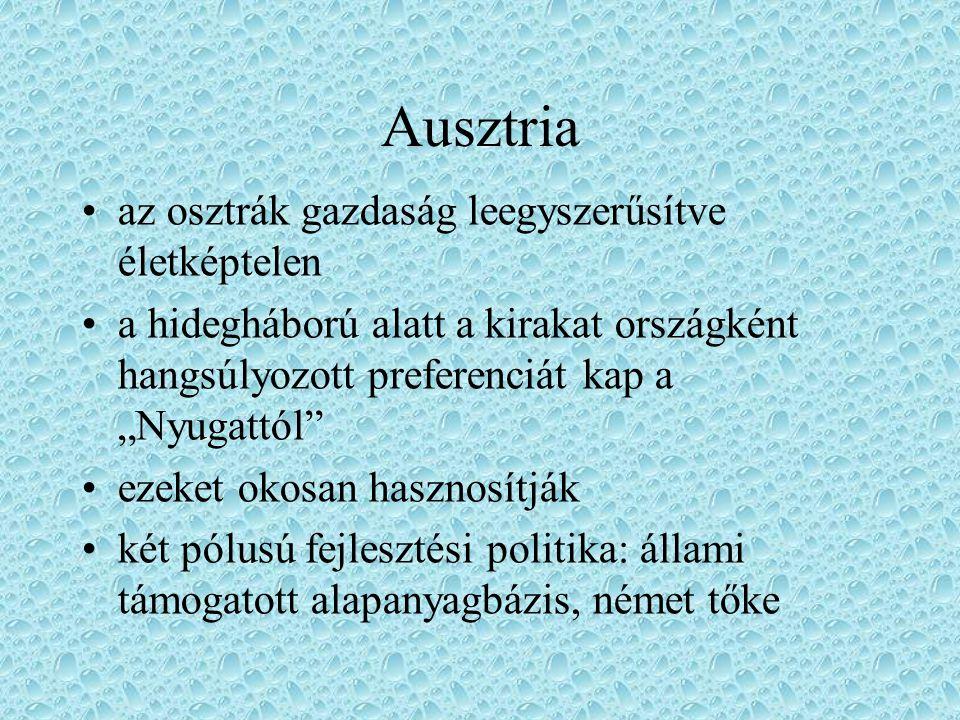 """Ausztria az osztrák gazdaság leegyszerűsítve életképtelen a hidegháború alatt a kirakat országként hangsúlyozott preferenciát kap a """"Nyugattól"""" ezeket"""