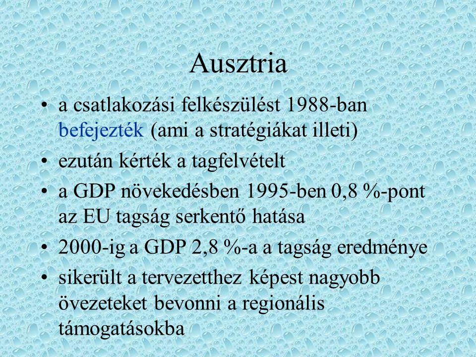 Ausztria a csatlakozási felkészülést 1988-ban befejezték (ami a stratégiákat illeti) ezután kérték a tagfelvételt a GDP növekedésben 1995-ben 0,8 %-po