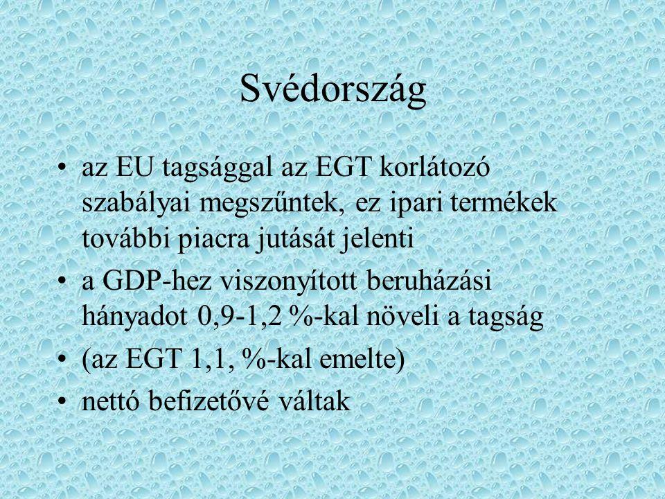 Svédország az EU tagsággal az EGT korlátozó szabályai megszűntek, ez ipari termékek további piacra jutását jelenti a GDP-hez viszonyított beruházási h