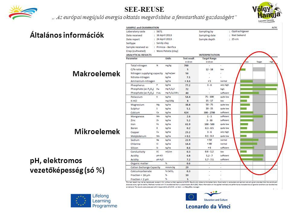 """SEE-REUSE """" Az európai megújuló energia oktatás megerősítése a fenntartható gazdaságért Általános információk Makroelemek Mikroelemek pH, elektromos vezetőképesség (só %)"""