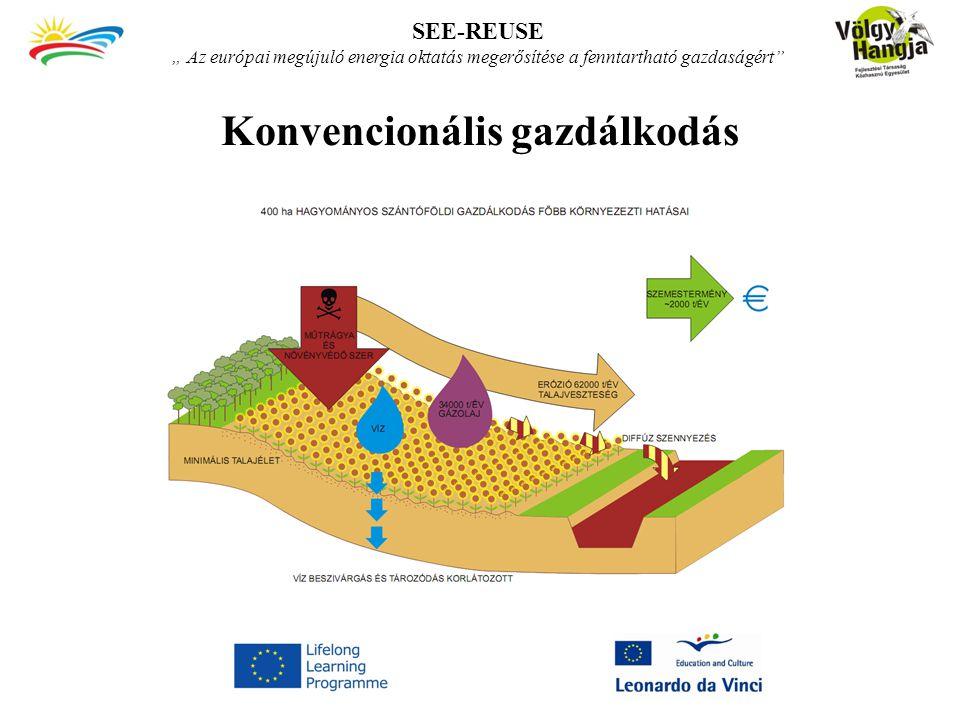 """Fenntartható gazdálkodás SEE-REUSE """" Az európai megújuló energia oktatás megerősítése a fenntartható gazdaságért"""