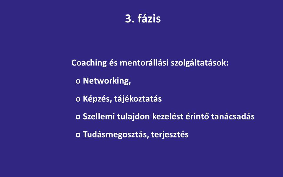 3. fázis Coaching és mentorállási szolgáltatások: o Networking, o Képzés, tájékoztatás o Szellemi tulajdon kezelést érintő tanácsadás o Tudásmegosztás