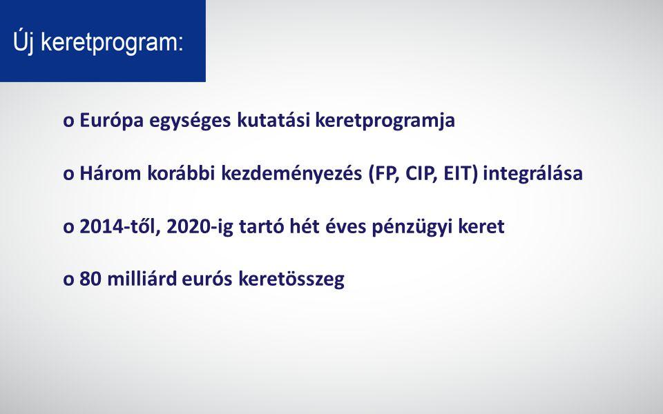 o Európa egységes kutatási keretprogramja o Három korábbi kezdeményezés (FP, CIP, EIT) integrálása o 2014-től, 2020-ig tartó hét éves pénzügyi keret o 80 milliárd eurós keretösszeg