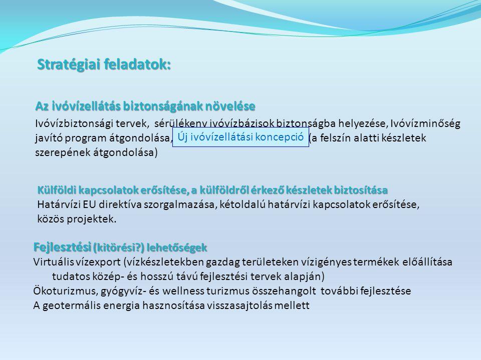 Stratégiai feladatok: Az ivóvízellátás biztonságának növelése Ivóvízbiztonsági tervek, sérülékeny ivóvízbázisok biztonságba helyezése, Ivóvízminőség javító program átgondolása, új ivóvízellátási koncepció (a felszín alatti készletek szerepének átgondolása) Külföldi kapcsolatok erősítése, a külföldről érkező készletek biztosítása Külföldi kapcsolatok erősítése, a külföldről érkező készletek biztosítása Határvízi EU direktíva szorgalmazása, kétoldalú határvízi kapcsolatok erősítése, közös projektek.