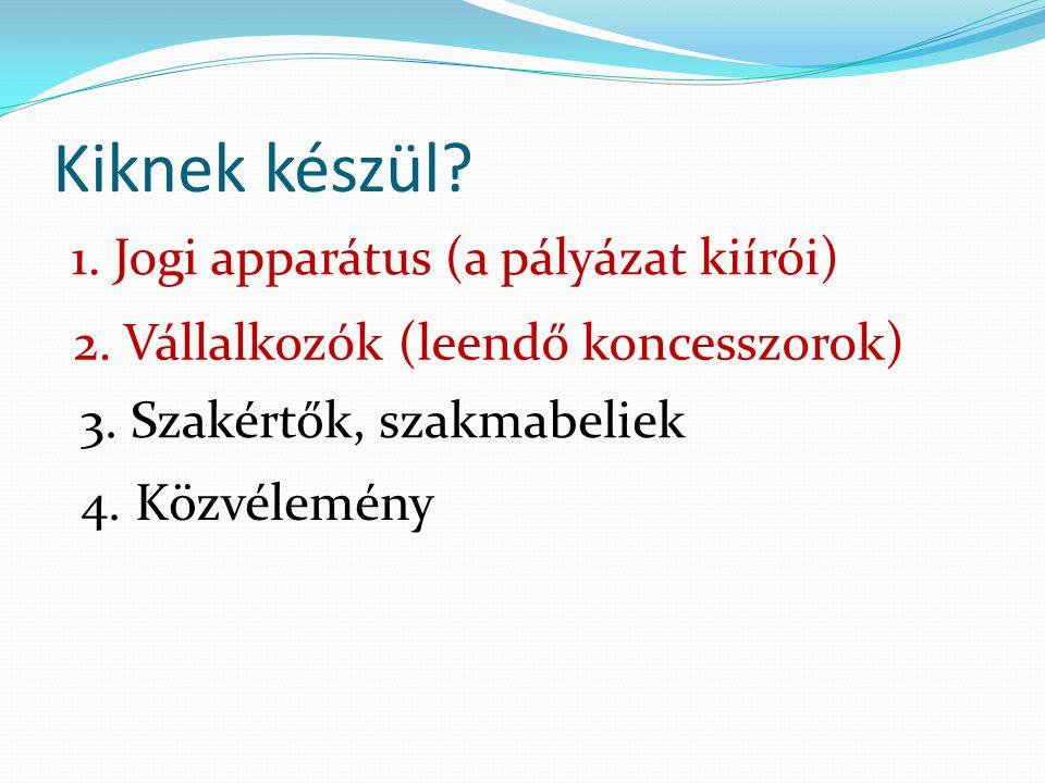 Tartalom 2.melléklet a 103/2011. (VI. 29.) Korm.