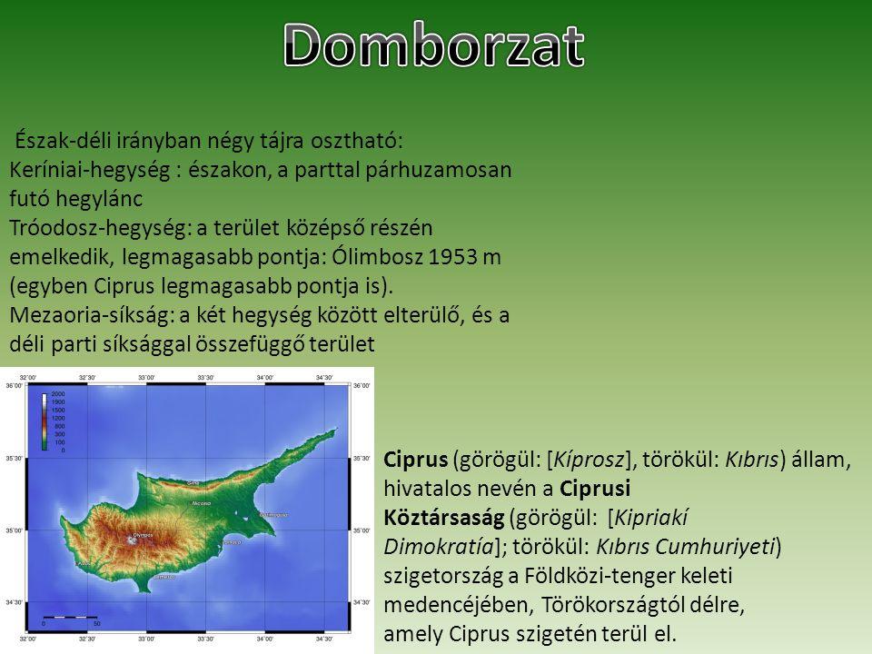 Ciprus (görögül: [Kíprosz], törökül: Kıbrıs) állam, hivatalos nevén a Ciprusi Köztársaság (görögül: [Kipriakí Dimokratía]; törökül: Kıbrıs Cumhuriyeti