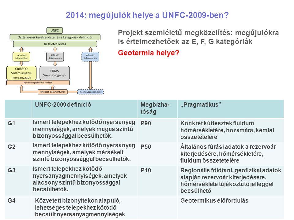 Projekt szemléletű megközelítés: megújulókra is értelmezhetőek az E, F, G kategóriák Geotermia helye? 2014: megújulók helye a UNFC-2009-ben? UNFC-2009