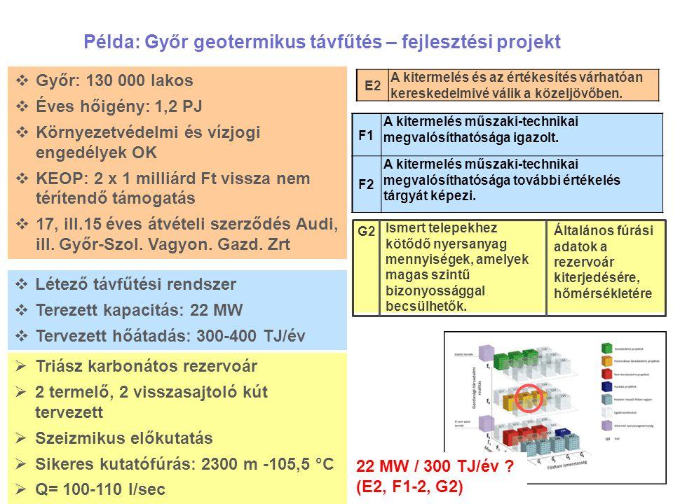 Példa: Győr geotermikus távfűtés – fejlesztési projekt  Győr: 130 000 lakos  Éves hőigény: 1,2 PJ  Környezetvédelmi és vízjogi engedélyek OK  KEOP: 2 x 1 milliárd Ft vissza nem térítendő támogatás  17, ill.15 éves átvételi szerződés Audi, ill.