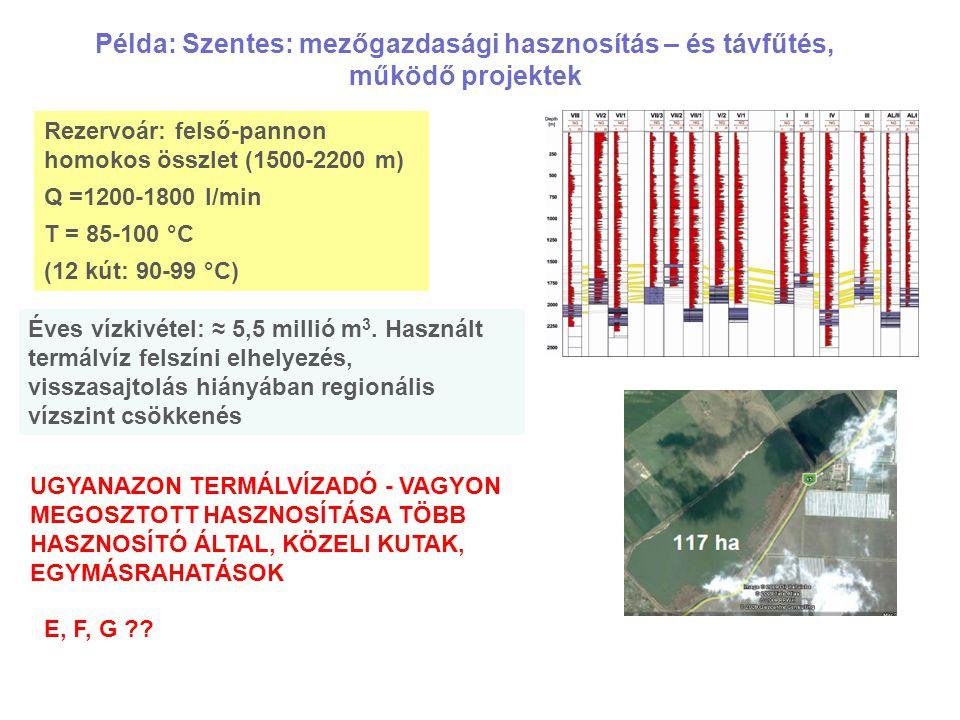 Rezervoár: felső-pannon homokos összlet (1500-2200 m) Q =1200-1800 l/min T = 85-100 °C (12 kút: 90-99 °C) Éves vízkivétel: ≈ 5,5 millió m 3.