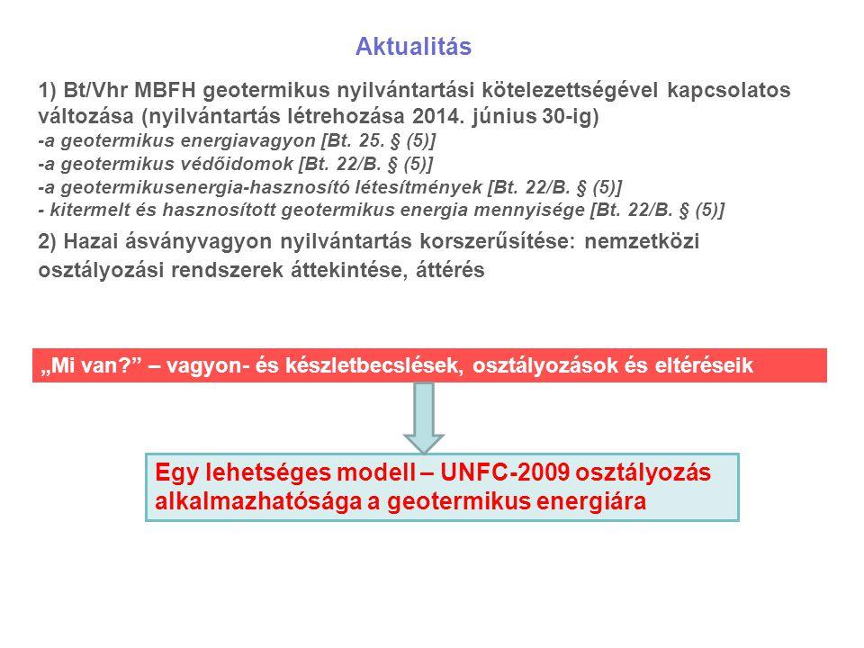 """""""Mi van?"""" – vagyon- és készletbecslések, osztályozások és eltéréseik 1) Bt/Vhr MBFH geotermikus nyilvántartási kötelezettségével kapcsolatos változása"""