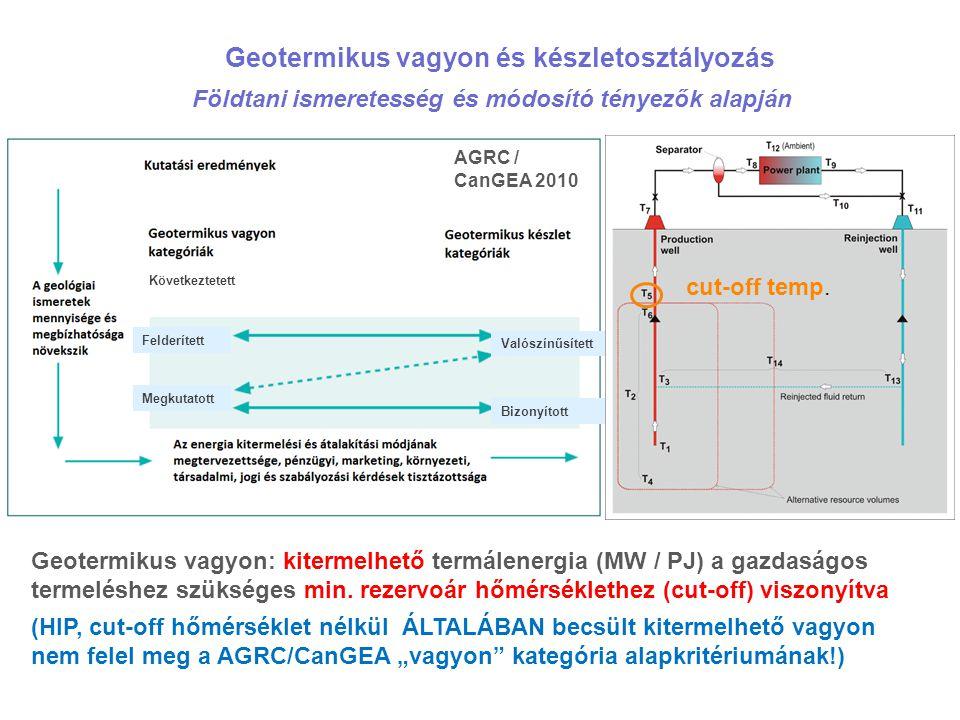 Geotermikus vagyon és készletosztályozás Földtani ismeretesség és módosító tényezők alapján AGRC / CanGEA 2010 Geotermikus vagyon: kitermelhető termálenergia (MW / PJ) a gazdaságos termeléshez szükséges min.