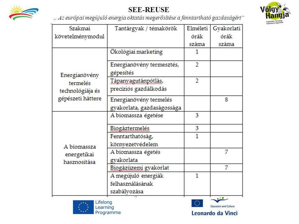 """SEE-REUSE """" Az európai megújuló energia oktatás megerősítése a fenntartható gazdaságért"""""""