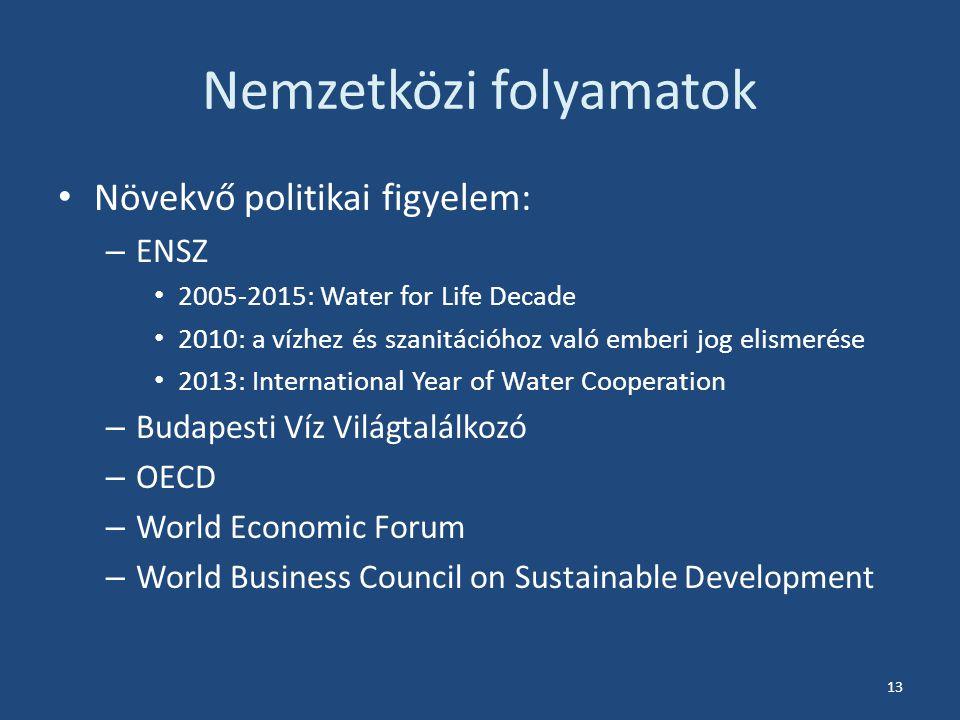 Nemzetközi folyamatok Növekvő politikai figyelem: – ENSZ 2005-2015: Water for Life Decade 2010: a vízhez és szanitációhoz való emberi jog elismerése 2013: International Year of Water Cooperation – Budapesti Víz Világtalálkozó – OECD – World Economic Forum – World Business Council on Sustainable Development 13