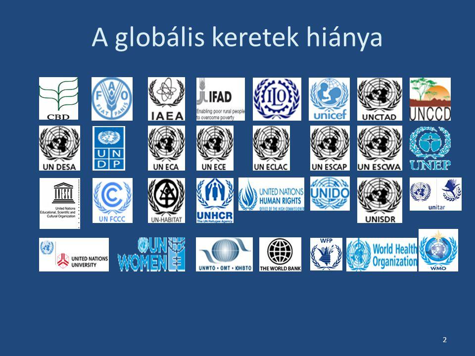 A globális keretek hiánya 2