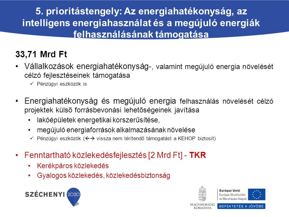 5. prioritástengely: Az energiahatékonyság, az intelligens energiahasználat és a megújuló energiák felhasználásának támogatása 33,71 Mrd Ft Vállalkozá
