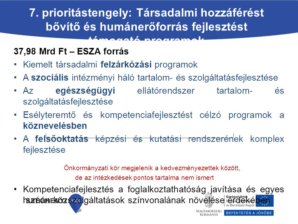 7. prioritástengely: Társadalmi hozzáférést bővítő és humánerőforrás fejlesztést támogató programok 37,98 Mrd Ft – ESZA forrás Kiemelt társadalmi felz