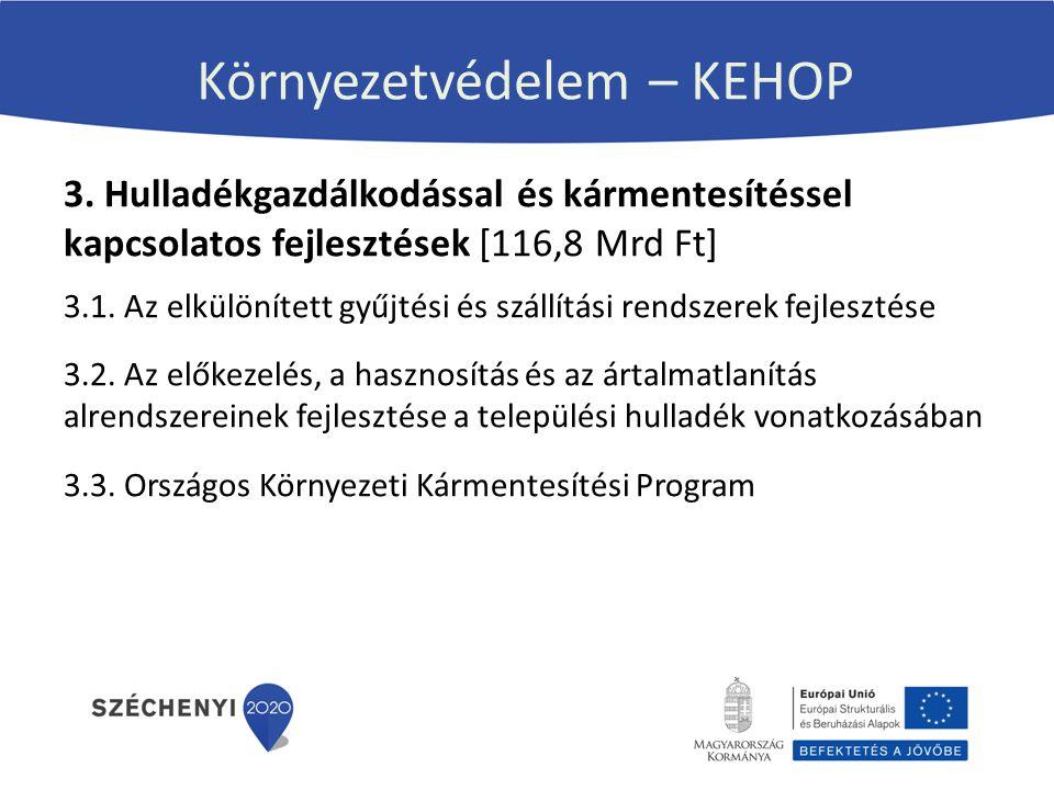 Környezetvédelem – KEHOP 3. Hulladékgazdálkodással és kármentesítéssel kapcsolatos fejlesztések [116,8 Mrd Ft] 3.1. Az elkülönített gyűjtési és szállí