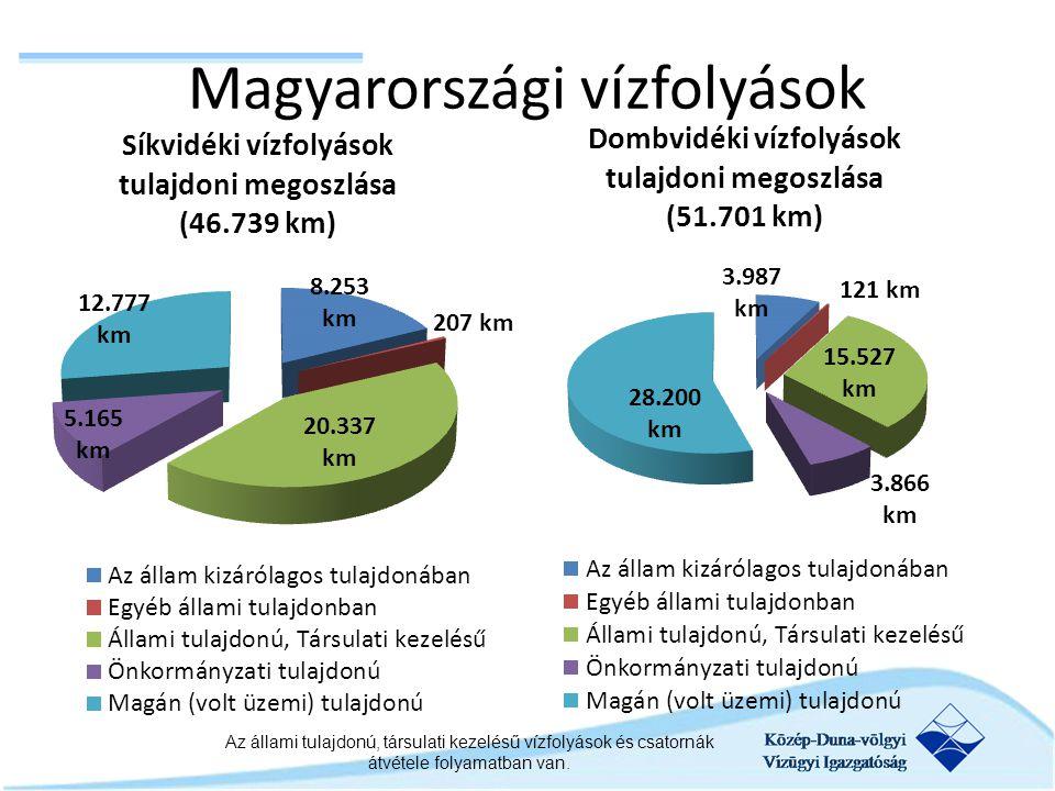 Magyarországi vízfolyások Az állami tulajdonú, társulati kezelésű vízfolyások és csatornák átvétele folyamatban van.