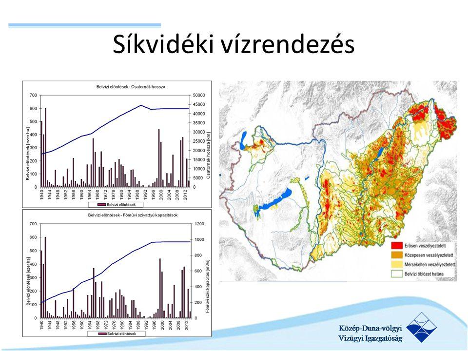 Síkvidéki vízrendezés Síkvidék jellemzése: – a lefolyás lassú; – belvízre érzékeny terület (hosszú ideig tartó elöntés, levezetési probléma); – fokozottabb kapcsolat a talajvízzel.
