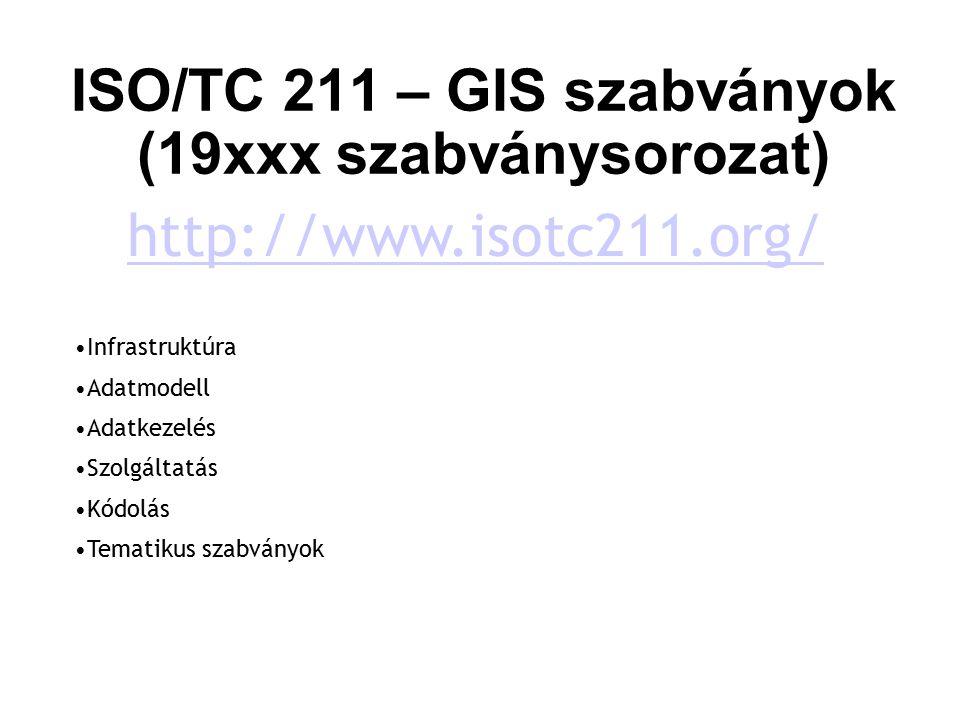 ISO/TC 211 – GIS szabványok (19xxx szabványsorozat) http://www.isotc211.org/ Infrastruktúra Adatmodell Adatkezelés Szolgáltatás Kódolás Tematikus szab