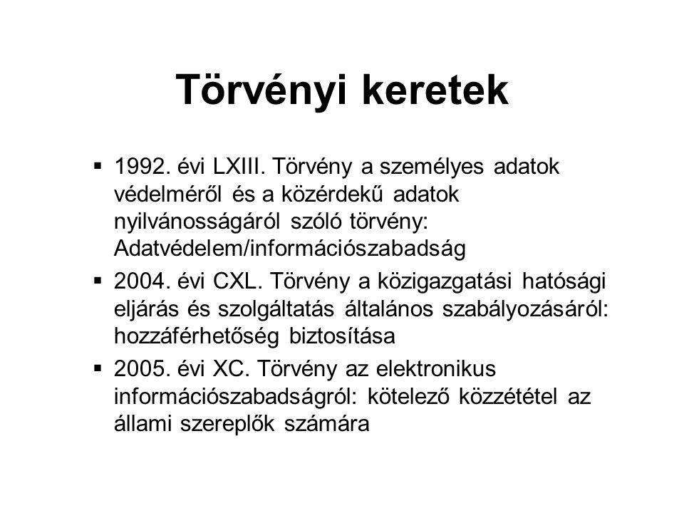 Törvényi keretek  1992. évi LXIII. Törvény a személyes adatok védelméről és a közérdekű adatok nyilvánosságáról szóló törvény: Adatvédelem/információ