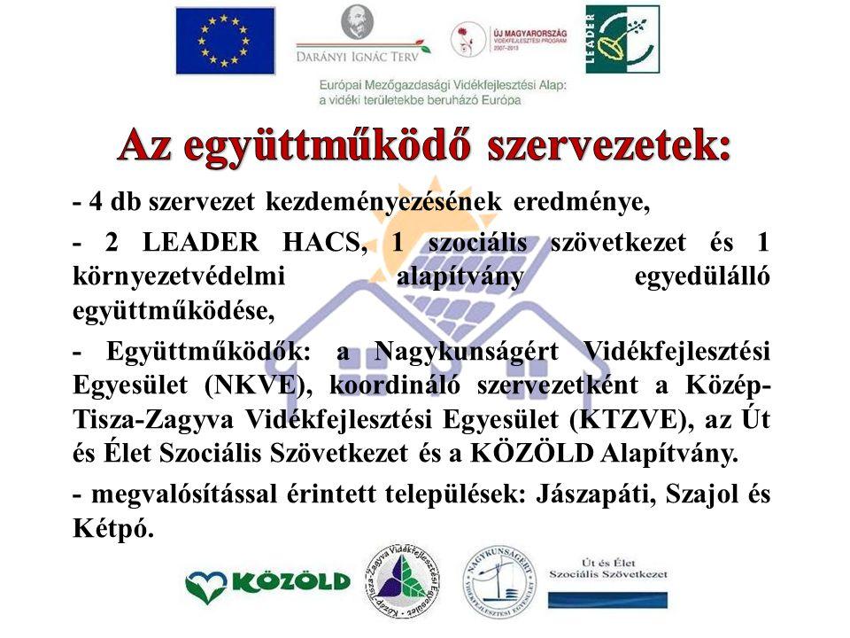 - 4 db szervezet kezdeményezésének eredménye, - 2 LEADER HACS, 1 szociális szövetkezet és 1 környezetvédelmi alapítvány egyedülálló együttműködése, - Együttműködők: a Nagykunságért Vidékfejlesztési Egyesület (NKVE), koordináló szervezetként a Közép- Tisza-Zagyva Vidékfejlesztési Egyesület (KTZVE), az Út és Élet Szociális Szövetkezet és a KÖZÖLD Alapítvány.