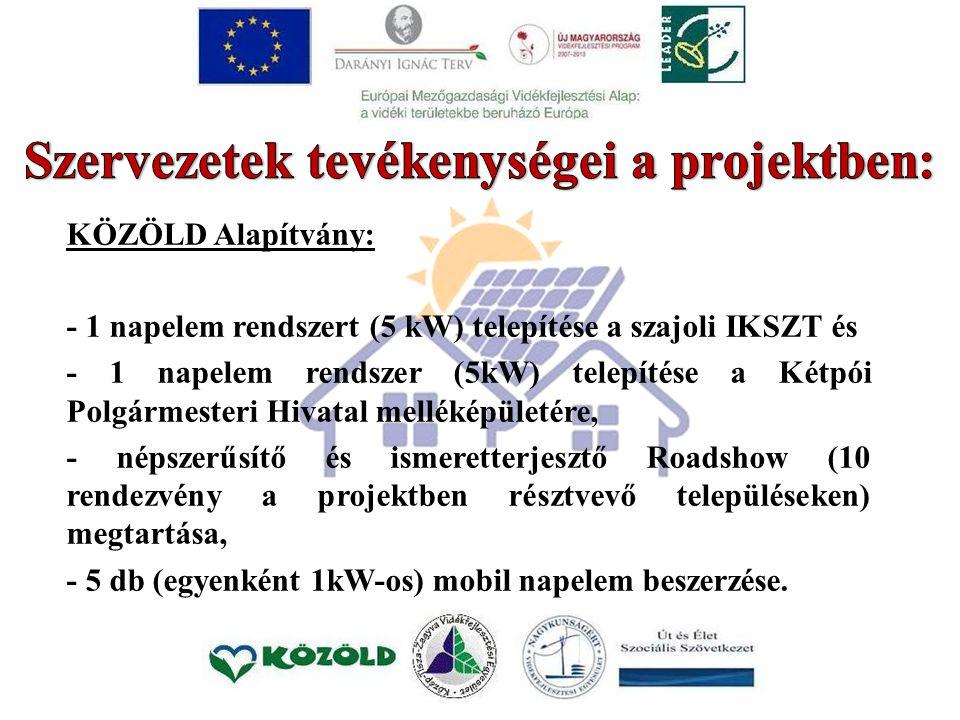 KÖZÖLD Alapítvány: - 1 napelem rendszert (5 kW) telepítése a szajoli IKSZT és - 1 napelem rendszer (5kW) telepítése a Kétpói Polgármesteri Hivatal melléképületére, - népszerűsítő és ismeretterjesztő Roadshow (10 rendezvény a projektben résztvevő településeken) megtartása, - 5 db (egyenként 1kW-os) mobil napelem beszerzése.