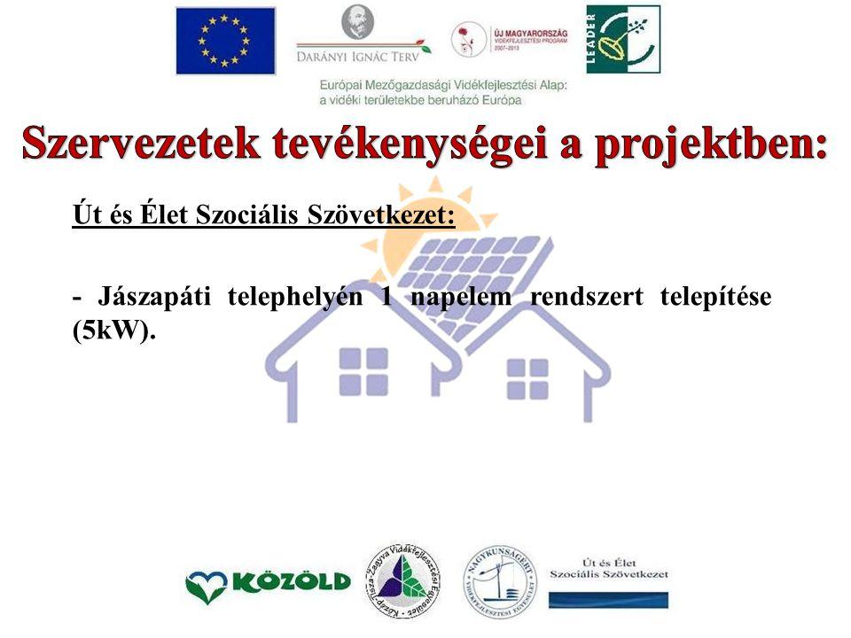 Út és Élet Szociális Szövetkezet: - Jászapáti telephelyén 1 napelem rendszert telepítése (5kW).