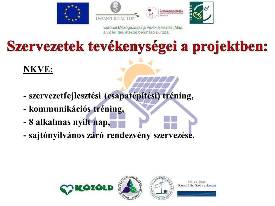 NKVE: - szervezetfejlesztési (csapatépítési) tréning, - kommunikációs tréning, - 8 alkalmas nyílt nap, - sajtónyilvános záró rendezvény szervezése.